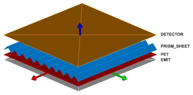 ASAP_Prism sheet