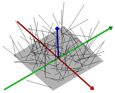 Calculate Flux_01