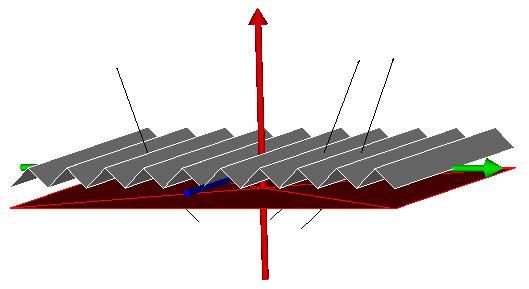 PLOT single ray_3D