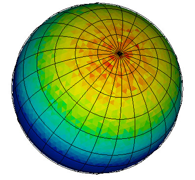 Spherical Coordinate