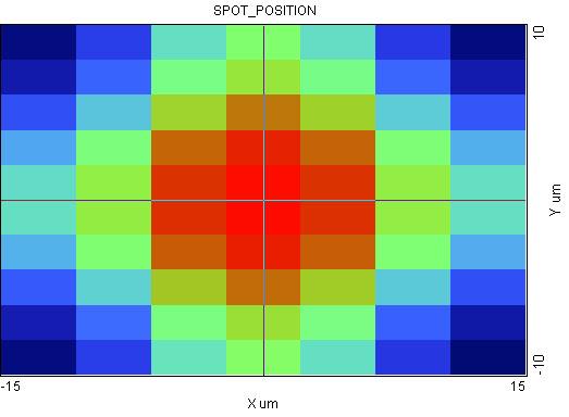 Spot Position_03